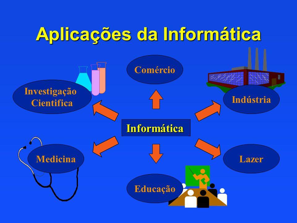 Aplicações da Informática Investigação Cientifica Comércio Educação MedicinaLazer Indústria Informática