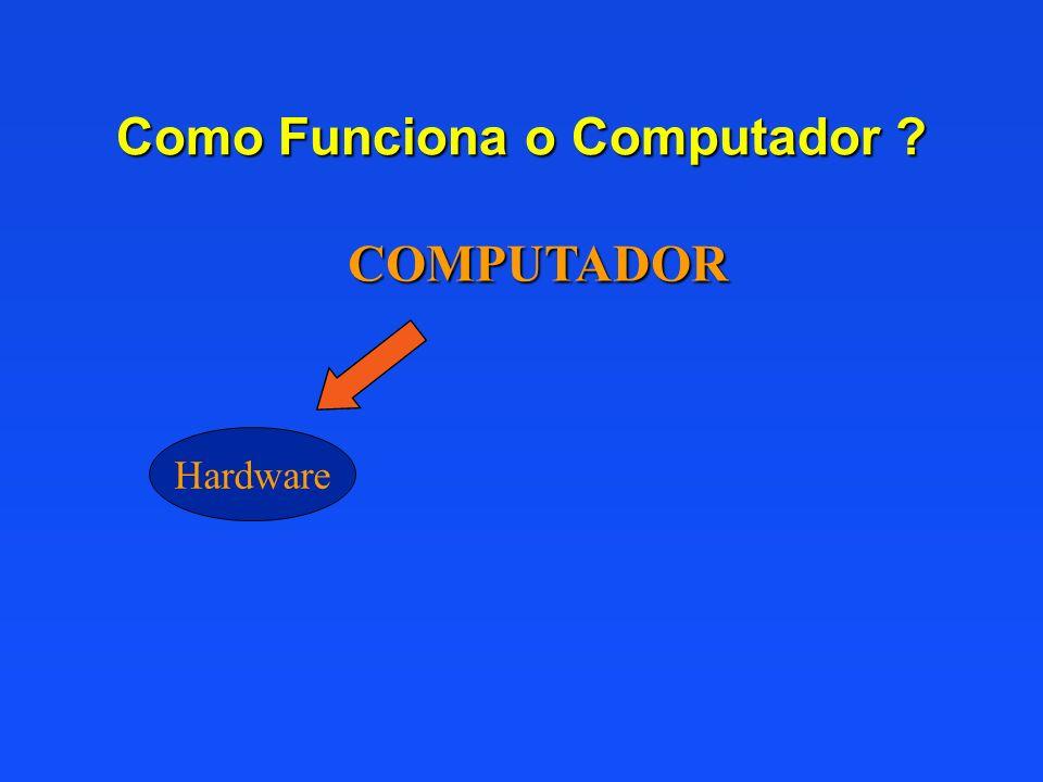 Como Funciona o Computador ? COMPUTADOR Hardware
