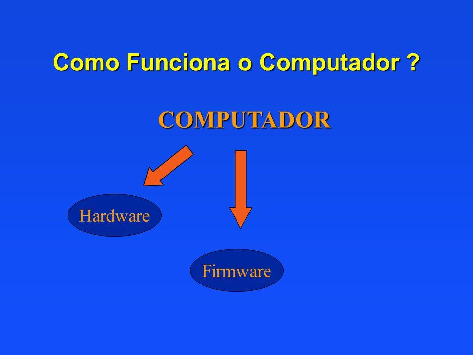 Como Funciona o Computador ? COMPUTADOR Hardware Firmware