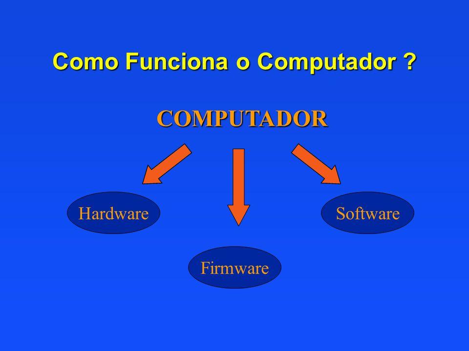 Como Funciona o Computador ? COMPUTADOR HardwareSoftware Firmware