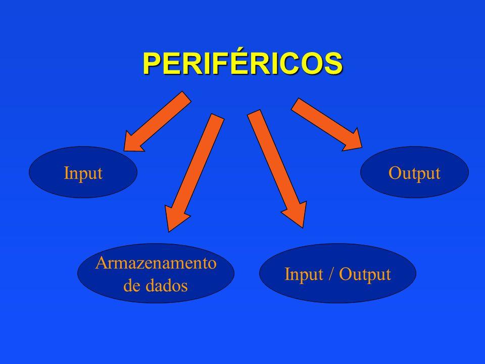 PERIFÉRICOS Input Armazenamento de dados Output Input / Output