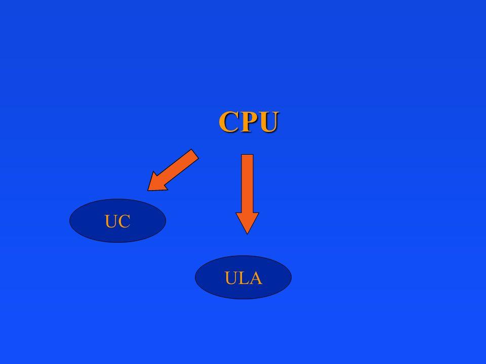 CPU UC ULA
