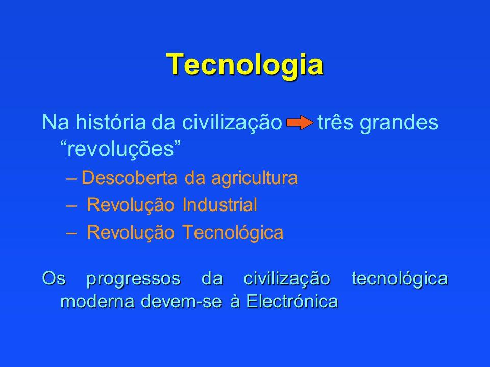 Tecnologia Na história da civilização três grandes revoluções –Descoberta da agricultura – Revolução Industrial – Revolução Tecnológica Os progressos