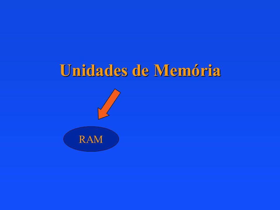 Unidades de Memória RAM