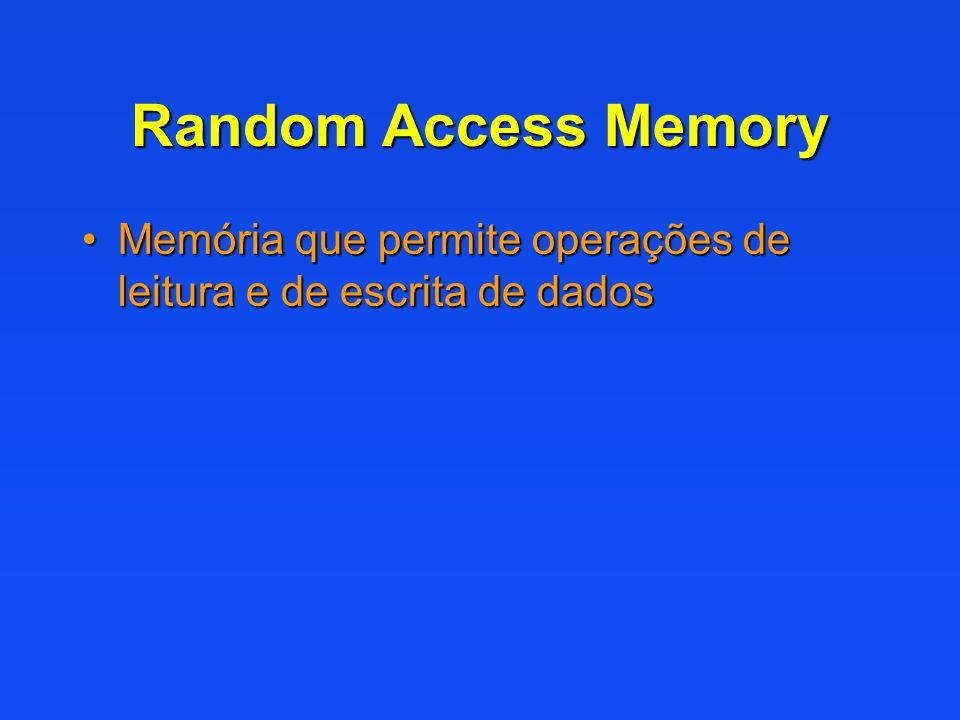 Random Access Memory Memória que permite operações de leitura e de escrita de dadosMemória que permite operações de leitura e de escrita de dados