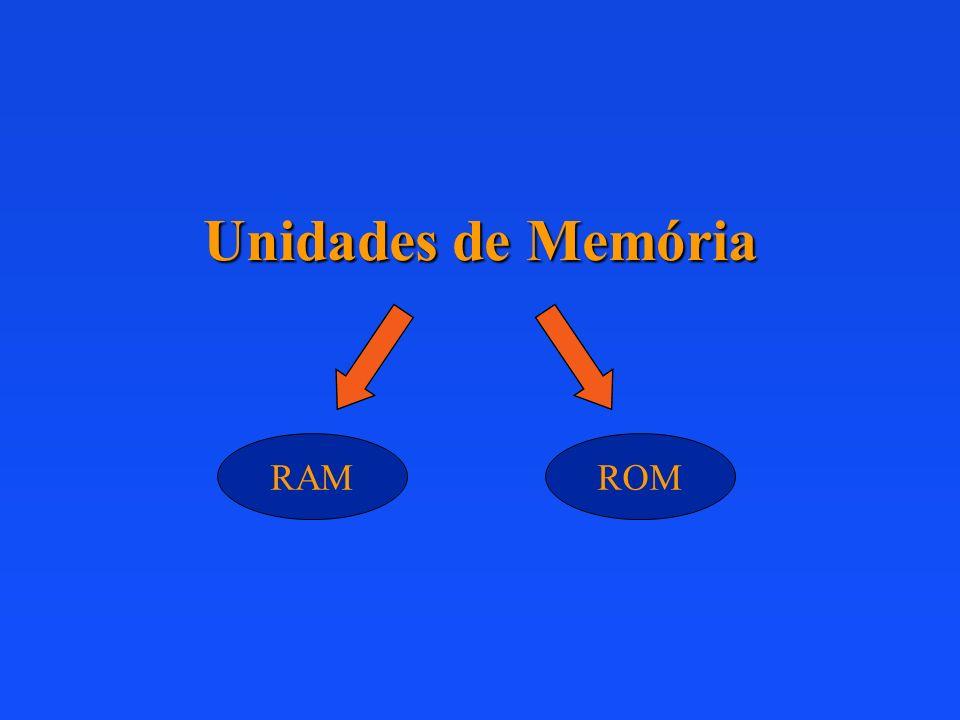 Unidades de Memória RAMROM