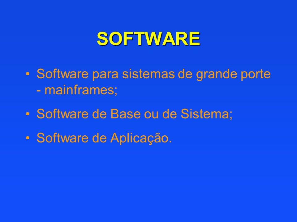 SOFTWARE Software para sistemas de grande porte - mainframes; Software de Base ou de Sistema; Software de Aplicação.
