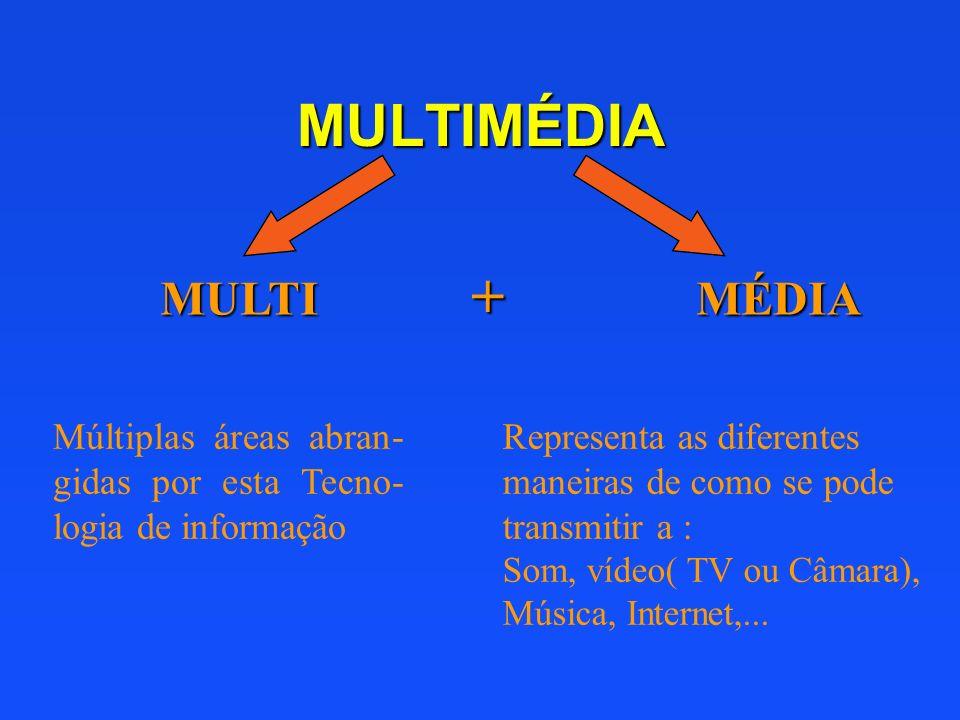MULTIMÉDIA Representa as diferentes maneiras de como se pode transmitir a : Som, vídeo( TV ou Câmara), Música, Internet,... Múltiplas áreas abran- gid