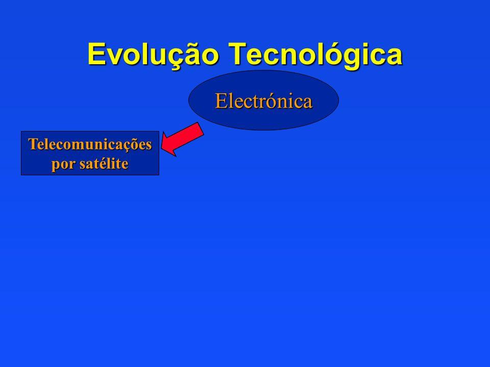 Evolução Tecnológica Electrónica Telecomunicações por satélite