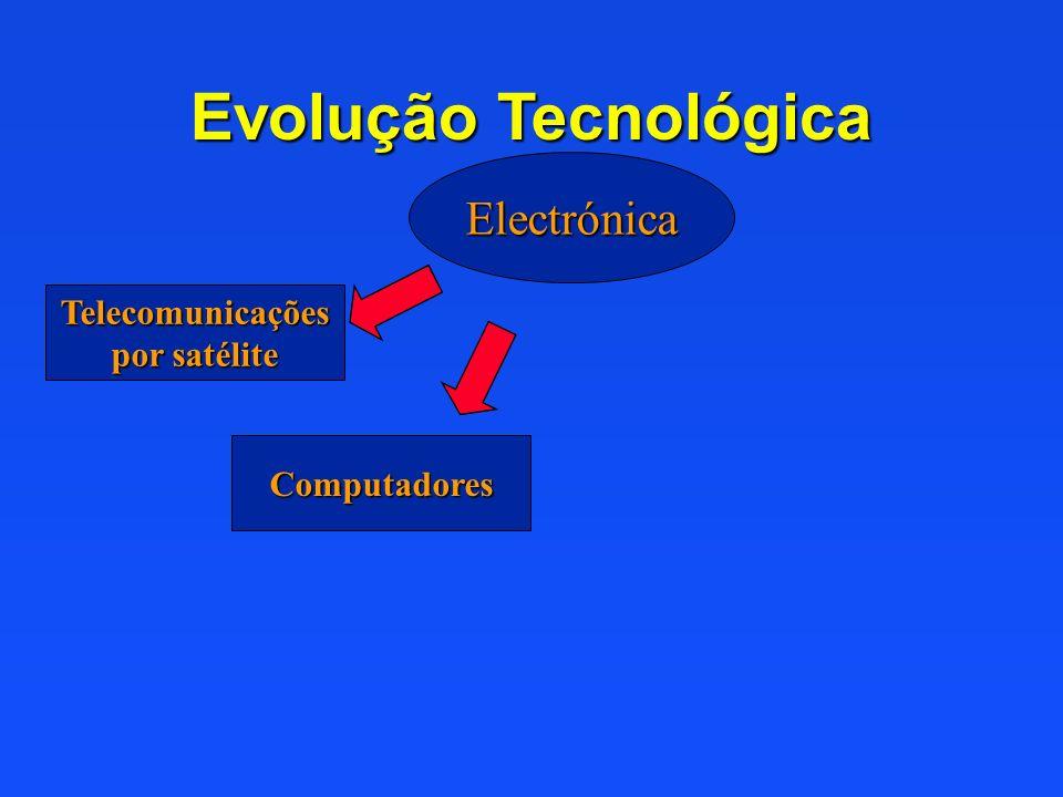 Evolução Tecnológica Electrónica Telecomunicações por satélite Computadores