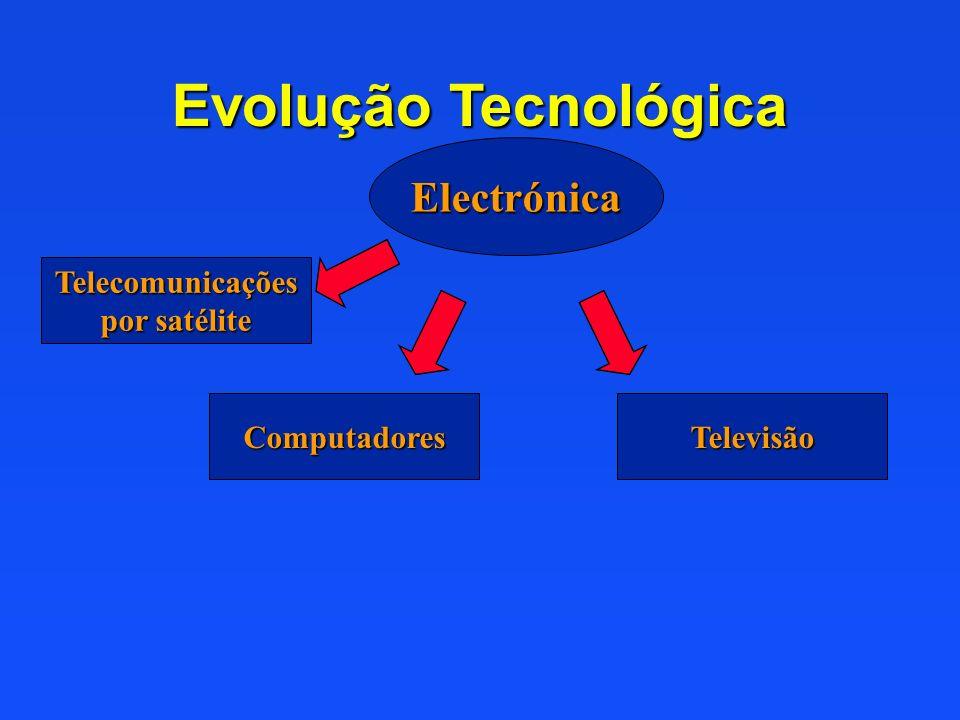 Evolução Tecnológica Electrónica Telecomunicações por satélite TelevisãoComputadores