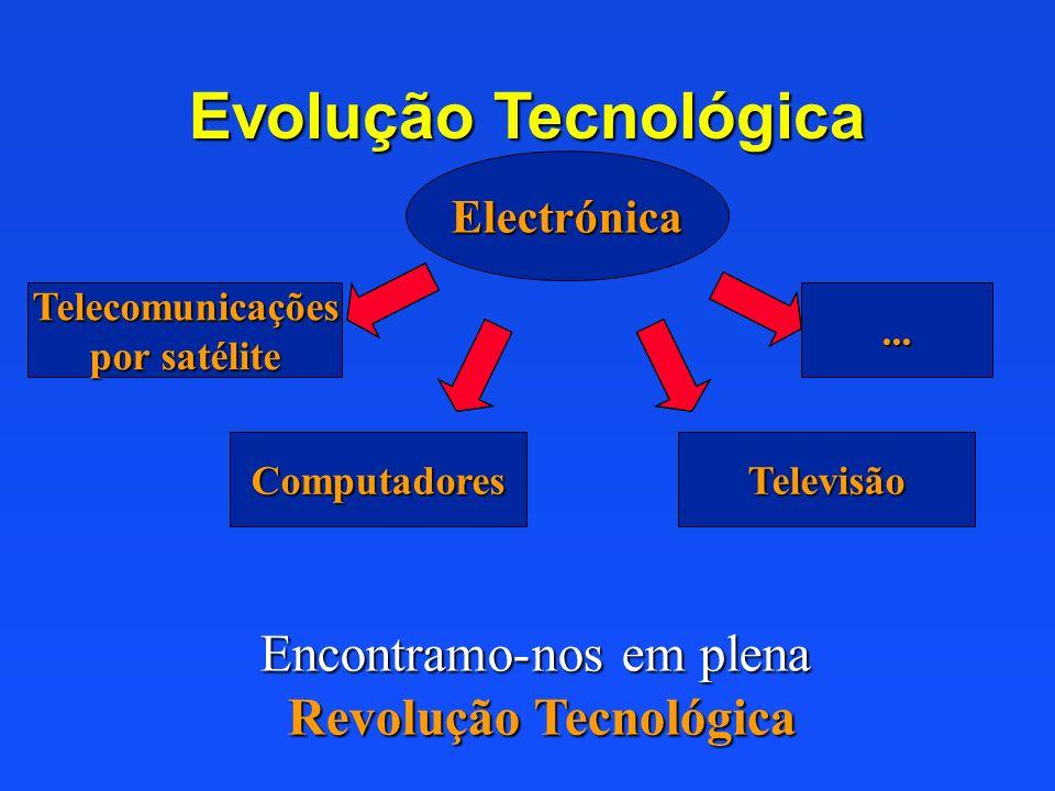 Evolução Tecnológica Electrónica Telecomunicações por satélite TelevisãoComputadores... Encontramo-nos em plena Revolução Tecnológica Revolução Tecnol