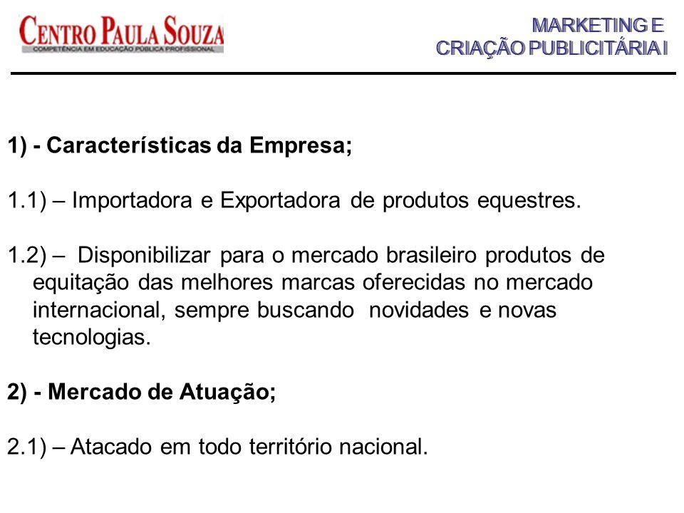 MARKETING E CRIAÇÃO PUBLICITÁRIA I MARKETING E CRIAÇÃO PUBLICITÁRIA I 3)- Pontos Positivos da Empresa / Produto: A Kauana dispõe da maior linha de produtos equestres do Brasil, mantendo durante todo o ano estoque suficiente para reposição imediata dos produtos comercializados.
