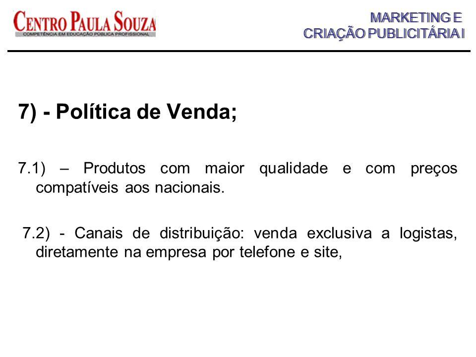 MARKETING E CRIAÇÃO PUBLICITÁRIA I MARKETING E CRIAÇÃO PUBLICITÁRIA I 8) - Imagem atual da empresa: Líder no mercado de distribuição de produtos equestres na América do Sul