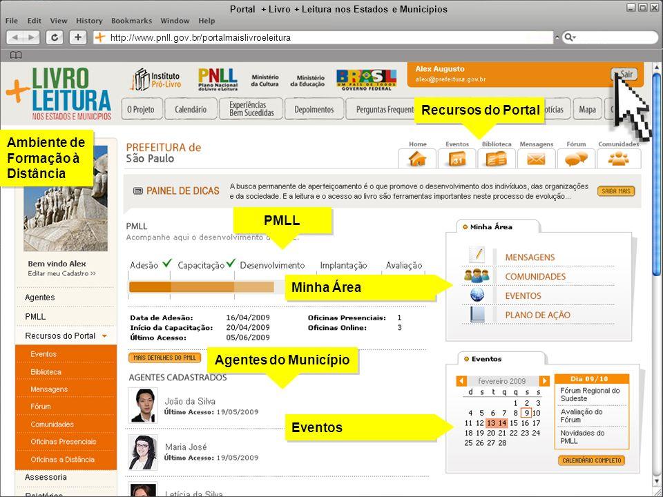 Portal + Livro + Leitura nos Estados e Municípios http://www.pnll.gov.br/portalmaislivroeleitura Ambiente de Formação à Distância Ambiente de Formação