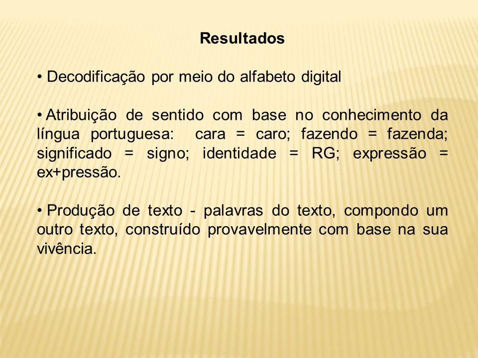 Resultados Decodificação por meio do alfabeto digital Atribuição de sentido com base no conhecimento da língua portuguesa: cara = caro; fazendo = faze