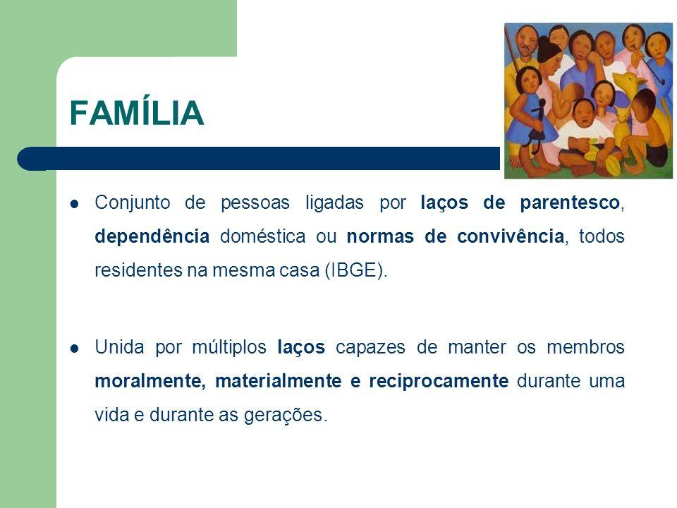 FAMÍLIA Conjunto de pessoas ligadas por laços de parentesco, dependência doméstica ou normas de convivência, todos residentes na mesma casa (IBGE).