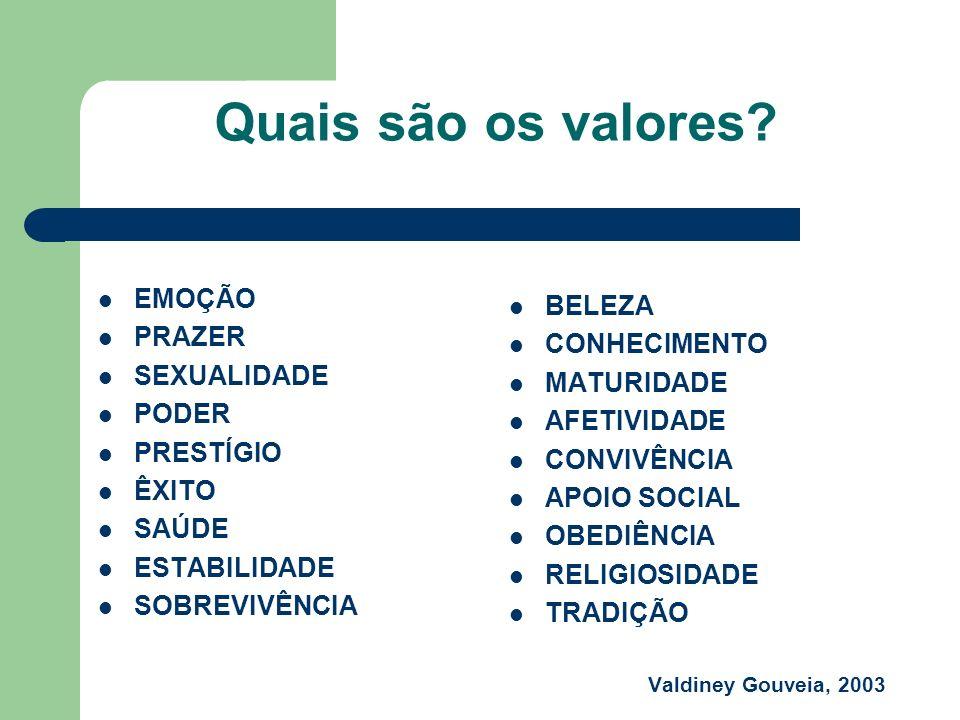 Quais são os valores.