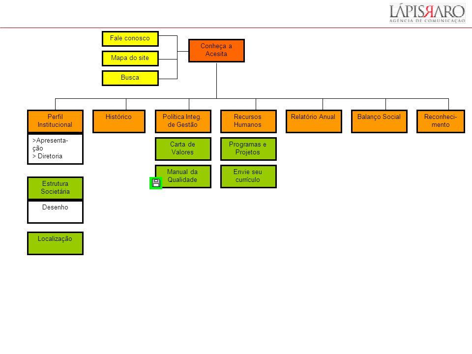 Conheça a Acesita Perfil Institucional Localização Balanço SocialHistóricoRelatório Anual Estrutura Societária Política Integ.