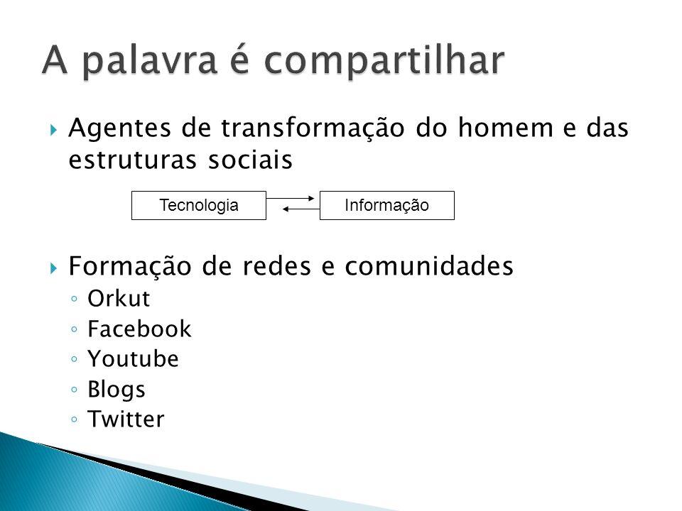 Agentes de transformação do homem e das estruturas sociais Formação de redes e comunidades Orkut Facebook Youtube Blogs Twitter TecnologiaInformação