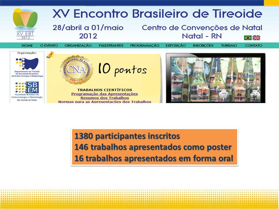 1380 participantes inscritos 146 trabalhos apresentados como poster 16 trabalhos apresentados em forma oral 1380 participantes inscritos 146 trabalhos