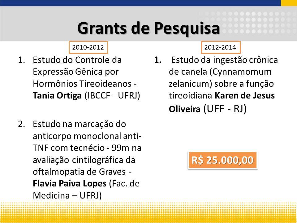 Grants de Pesquisa 1.Estudo do Controle da Expressão Gênica por Hormônios Tireoideanos - Tania Ortiga (IBCCF - UFRJ) 2.Estudo na marcação do anticorpo