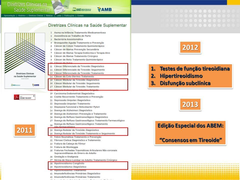 20112011 20122012 1.Testes de função tireoidiana 2.Hipertireoidismo 3.Disfunção subclínica 1.Testes de função tireoidiana 2.Hipertireoidismo 3.Disfunç