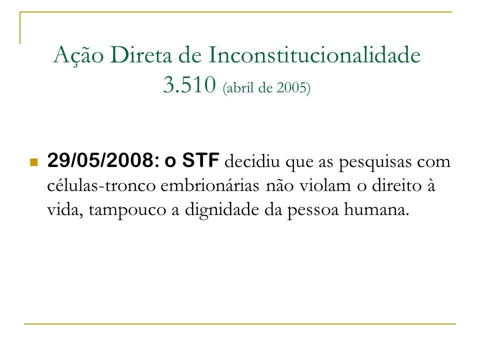 Ação Direta de Inconstitucionalidade 3.510 (abril de 2005) 29/05/2008: o STF decidiu que as pesquisas com células-tronco embrionárias não violam o dir