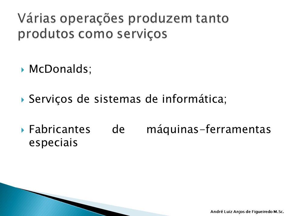André Luiz Anjos de Figueiredo M.Sc. McDonalds; Serviços de sistemas de informática; Fabricantes de máquinas-ferramentas especiais