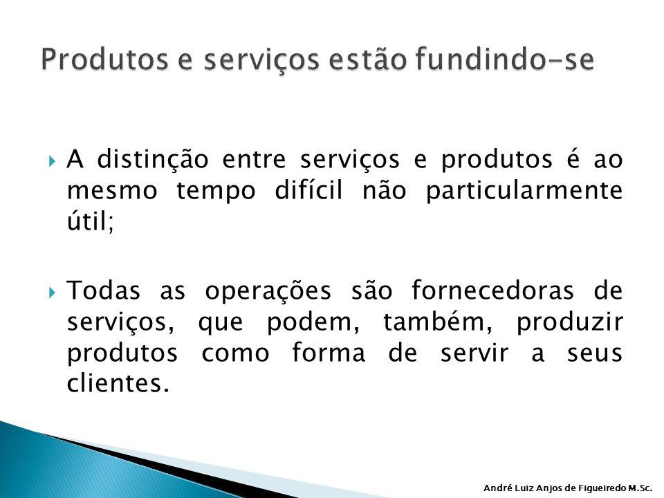 André Luiz Anjos de Figueiredo M.Sc. A distinção entre serviços e produtos é ao mesmo tempo difícil não particularmente útil; Todas as operações são f