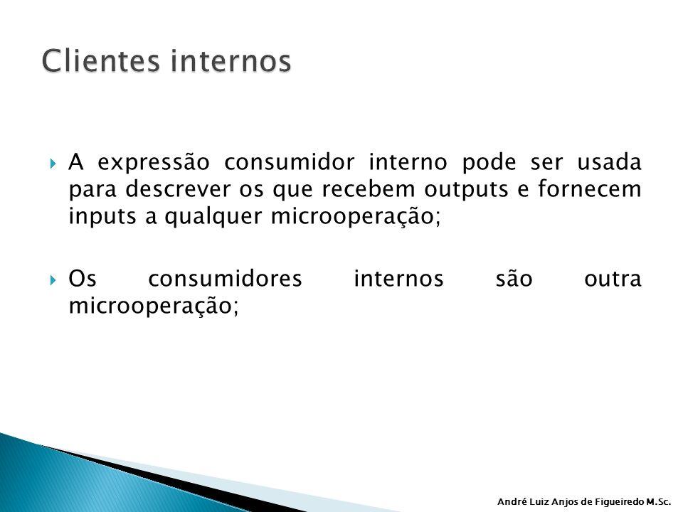 André Luiz Anjos de Figueiredo M.Sc. A expressão consumidor interno pode ser usada para descrever os que recebem outputs e fornecem inputs a qualquer