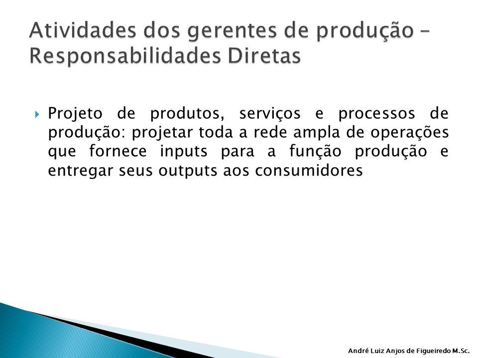André Luiz Anjos de Figueiredo M.Sc. Projeto de produtos, serviços e processos de produção: projetar toda a rede ampla de operações que fornece inputs