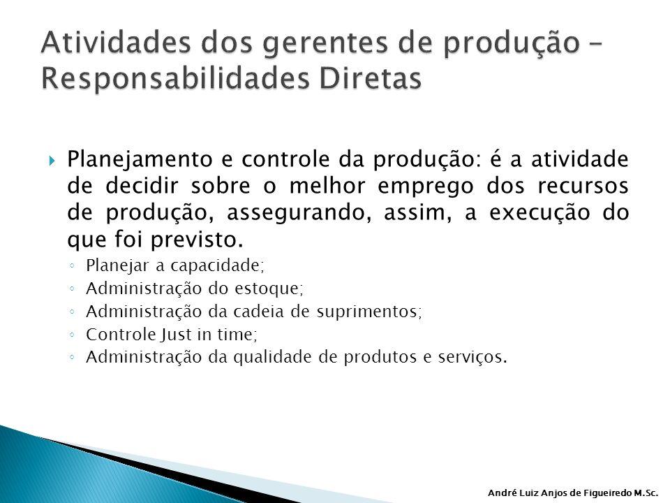 André Luiz Anjos de Figueiredo M.Sc. Planejamento e controle da produção: é a atividade de decidir sobre o melhor emprego dos recursos de produção, as