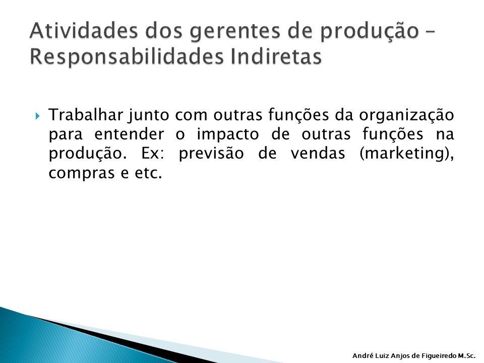 André Luiz Anjos de Figueiredo M.Sc. Trabalhar junto com outras funções da organização para entender o impacto de outras funções na produção. Ex: prev