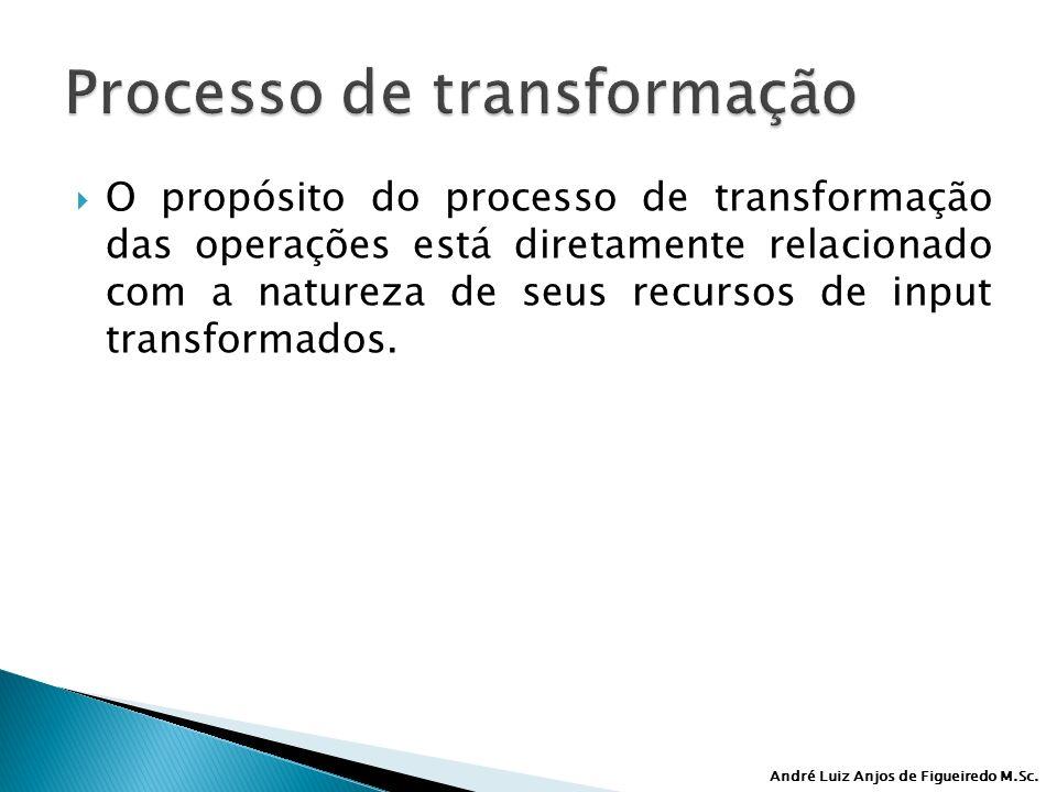 André Luiz Anjos de Figueiredo M.Sc. O propósito do processo de transformação das operações está diretamente relacionado com a natureza de seus recurs