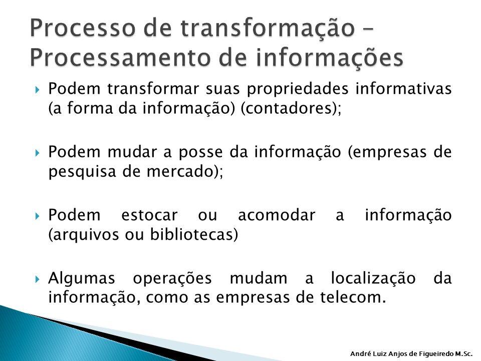 André Luiz Anjos de Figueiredo M.Sc. Podem transformar suas propriedades informativas (a forma da informação) (contadores); Podem mudar a posse da inf
