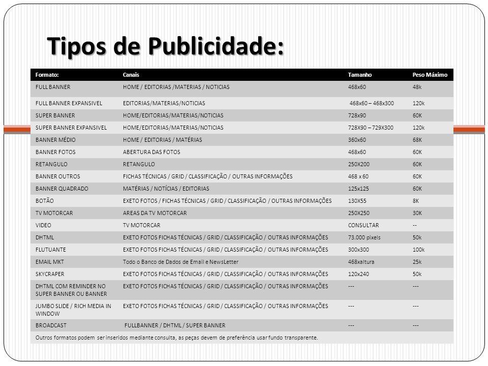 Tipos de Publicidade: Formato:CanaisTamanhoPeso Máximo FULL BANNERHOME / EDITORIAS /MATERIAS / NOTICIAS468x6048k FULL BANNER EXPANSIVELEDITORIAS/MATER
