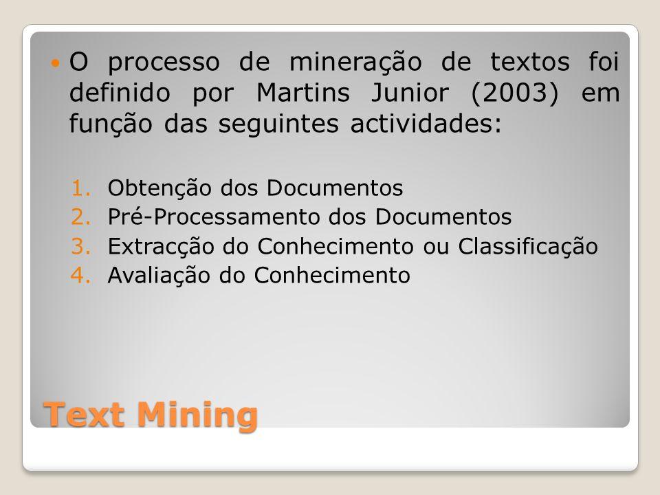 Text Mining O processo de mineração de textos foi definido por Martins Junior (2003) em função das seguintes actividades: 1.Obtenção dos Documentos 2.