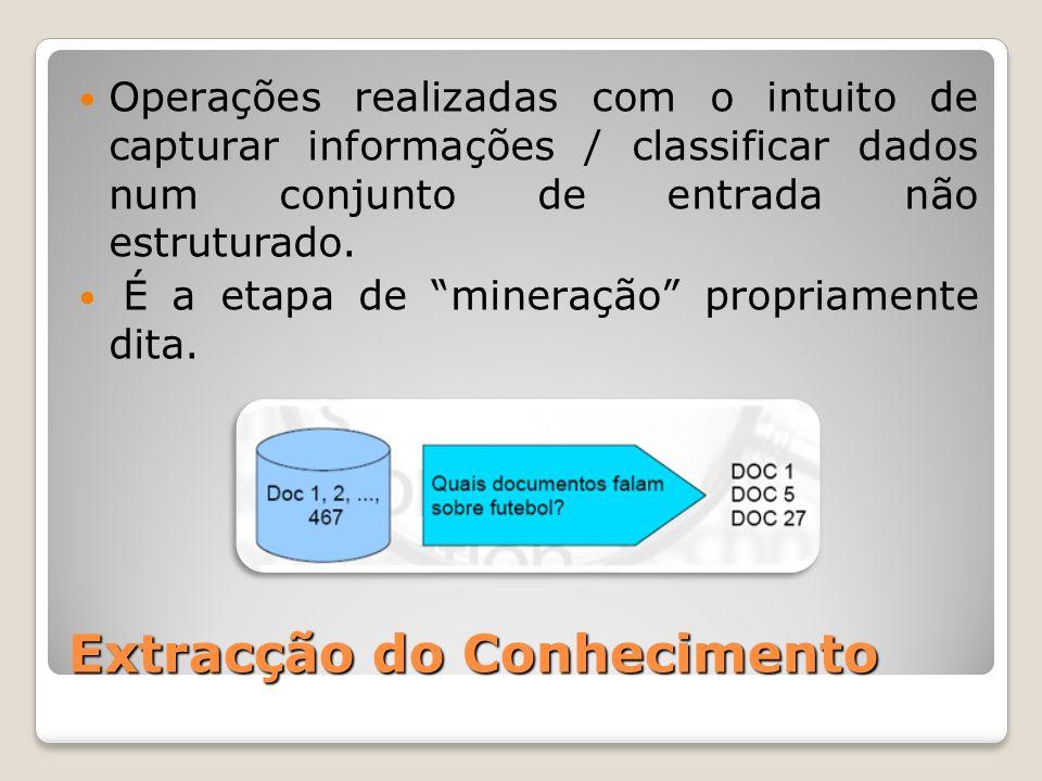 Extracção do Conhecimento Operações realizadas com o intuito de capturar informações / classificar dados num conjunto de entrada não estruturado. É a