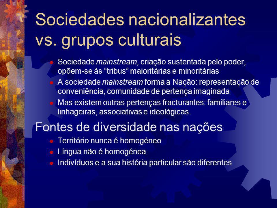 Identidade segundo Castells Identidades de Legitimação (hegemonia) Resistência (alternativas) Projecto (novas) Produzem: Sociedades estruturadas Equilíbrios e escapismos Sujeitos à procura de sentidos