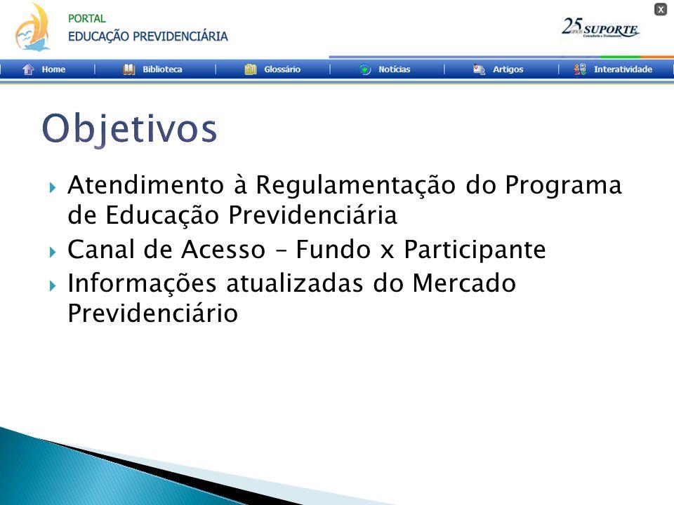 Atendimento à Regulamentação do Programa de Educação Previdenciária Canal de Acesso – Fundo x Participante Informações atualizadas do Mercado Previden