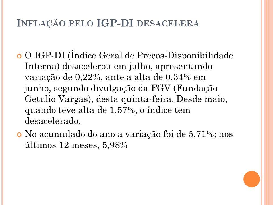 I NFLAÇÃO PELO IGP-DI DESACELERA O IGP-DI (Índice Geral de Preços-Disponibilidade Interna) desacelerou em julho, apresentando variação de 0,22%, ante a alta de 0,34% em junho, segundo divulgação da FGV (Fundação Getulio Vargas), desta quinta-feira.