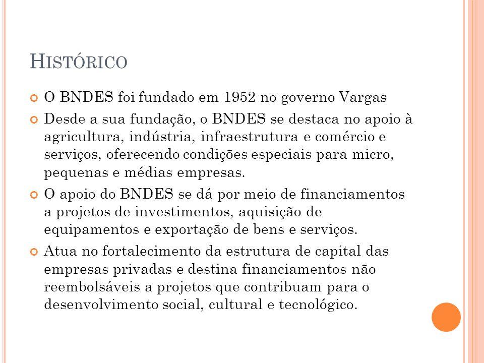 H ISTÓRICO O BNDES foi fundado em 1952 no governo Vargas Desde a sua fundação, o BNDES se destaca no apoio à agricultura, indústria, infraestrutura e comércio e serviços, oferecendo condições especiais para micro, pequenas e médias empresas.