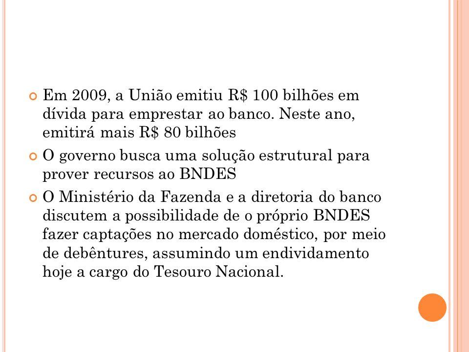 Em 2009, a União emitiu R$ 100 bilhões em dívida para emprestar ao banco.