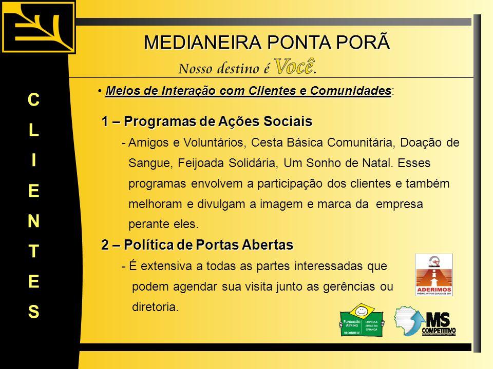 MEDIANEIRA PONTA PORÃ CLIENTES Meios de Interação com Clientes e Comunidades Meios de Interação com Clientes e Comunidades: 1 – Programas de Ações Soc