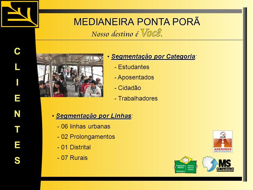 MEDIANEIRA PONTA PORÃ CLIENTES Segmentação por Categoria Segmentação por Categoria: - Estudantes - Aposentados - Cidadão - Trabalhadores Segmentação p