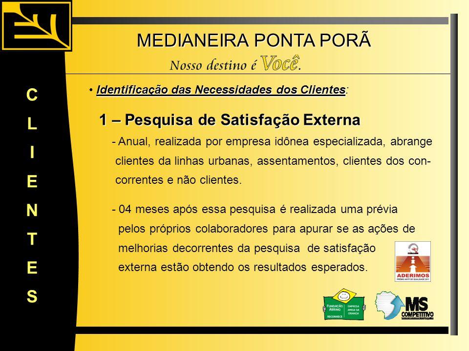 MEDIANEIRA PONTA PORÃ CLIENTES Identificação das Necessidades dos Clientes Identificação das Necessidades dos Clientes: 1 – Pesquisa de Satisfação Ext