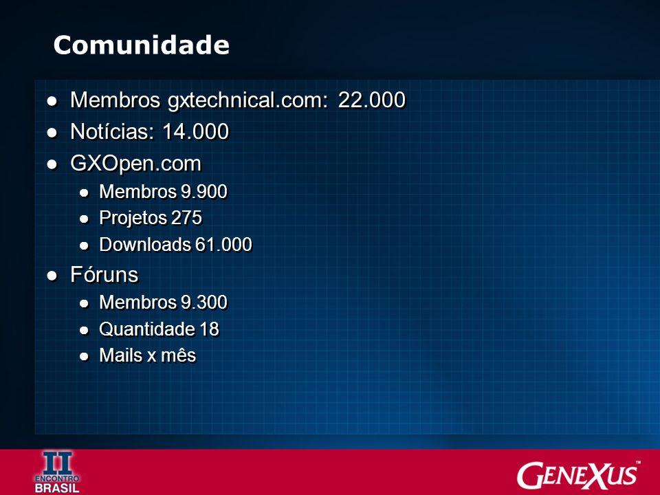 Comunidade Membros gxtechnical.com: 22.000 Notícias: 14.000 GXOpen.com Membros 9.900 Projetos 275 Downloads 61.000 Fóruns Membros 9.300 Quantidade 18 Mails x mês Membros gxtechnical.com: 22.000 Notícias: 14.000 GXOpen.com Membros 9.900 Projetos 275 Downloads 61.000 Fóruns Membros 9.300 Quantidade 18 Mails x mês