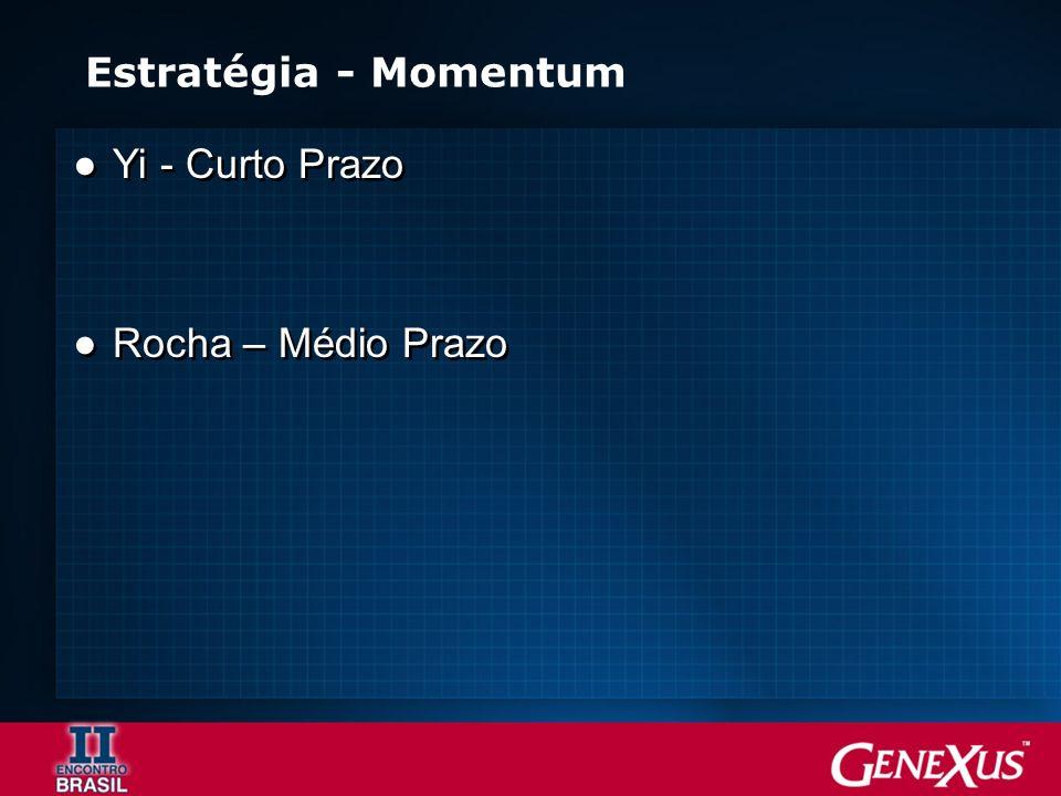 Estratégia - Momentum Yi - Curto Prazo Rocha – Médio Prazo Yi - Curto Prazo Rocha – Médio Prazo
