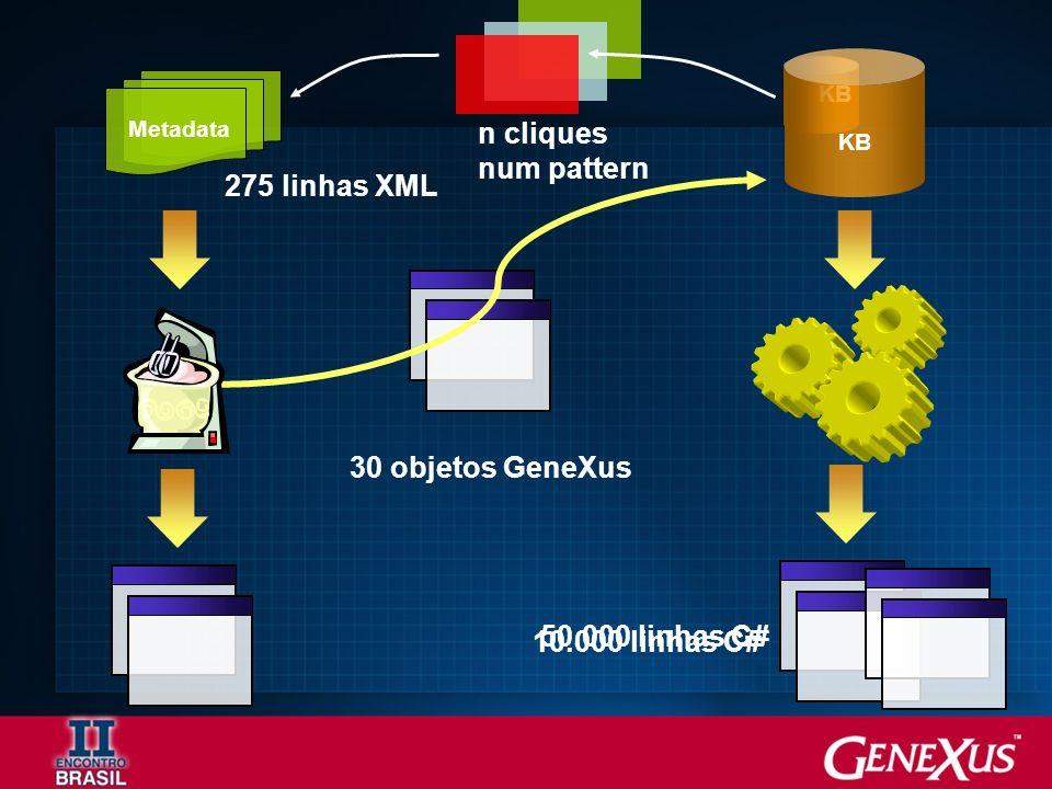 n cliques num pattern 275 linhas XML 30 objetos GeneXus 50.000 linhas C# KB Metadata KB 10.000 linhas C#